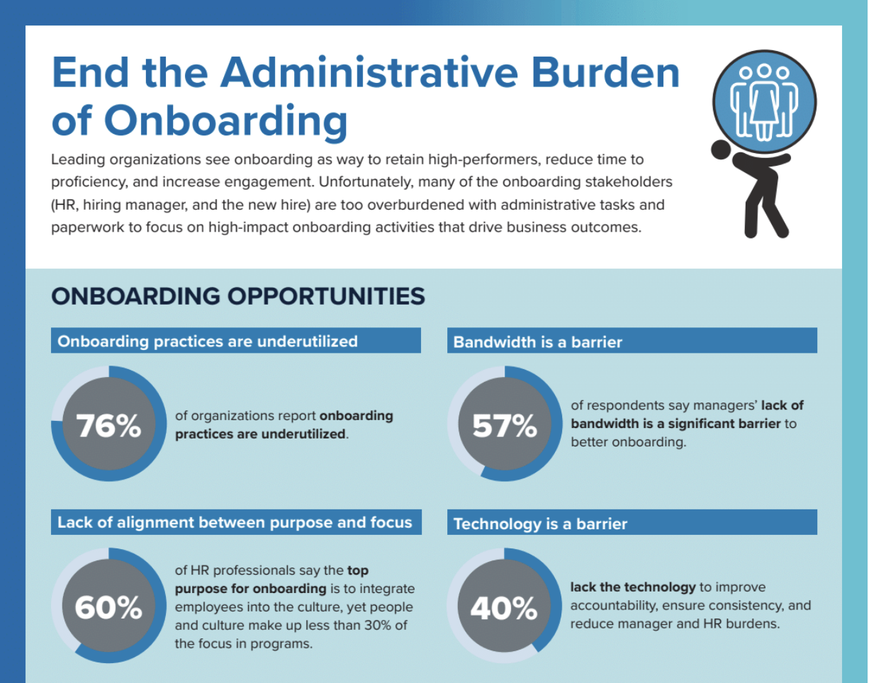 End the Administrative Burden of Onboarding