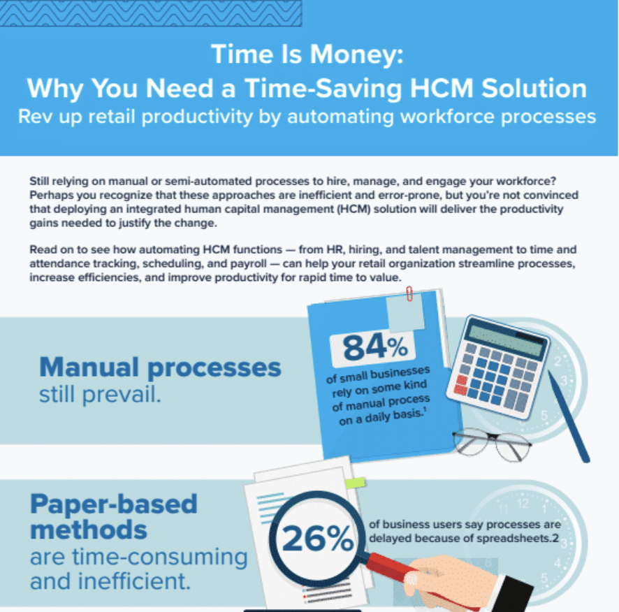 Time Is Money: Why You Need a Time-Saving HCM Solution